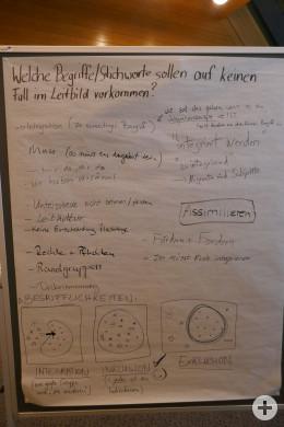 Flipchart-Diskussion